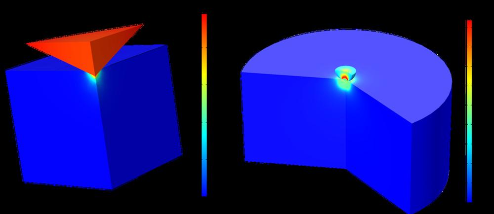 两个并排可视化图形,用于模拟压痕测试,包括 318 Ti 合金中的位移场和 von Mises 应力。