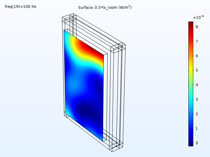 100Hz 在混凝土墙面上的入射强度分布图。
