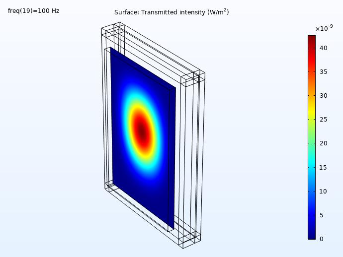 在 100Hz 下混凝土墙表面的透射强度图。