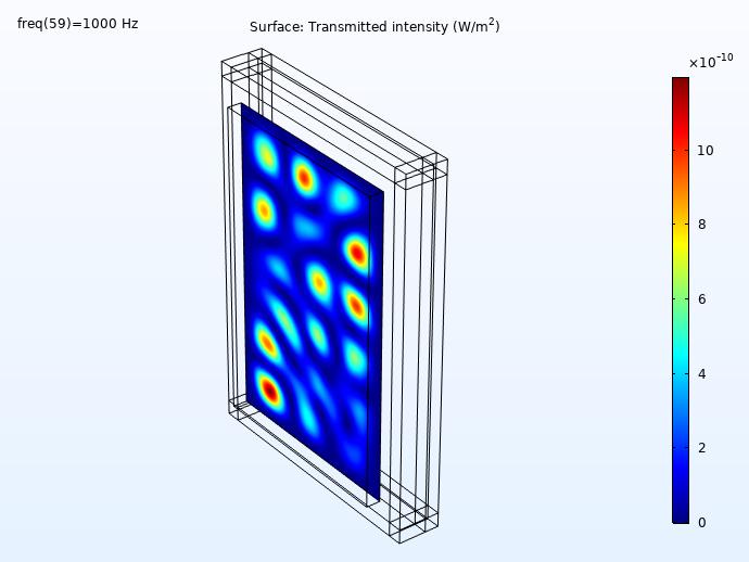 对混凝土壁在 1000Hz 处的透射强度的声学分析。