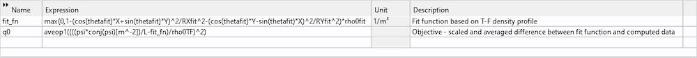 该表显示了优化研究的拟合密度分布图和目标,包括名称,表达式,单位和描述。