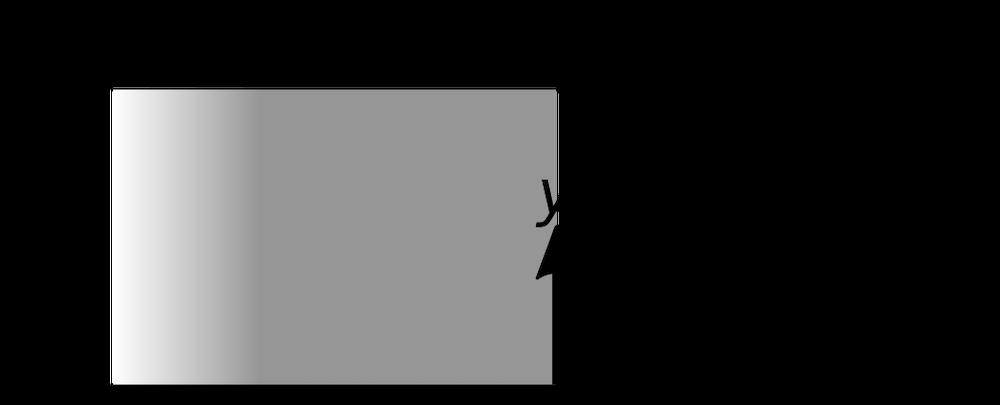 具有平坦阴极和阳极的薄板梁,它们具有不同的形状并且具有未知的功能形式。