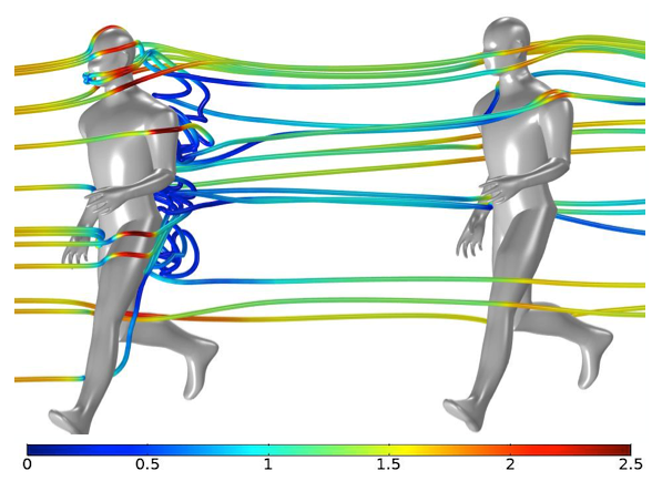 A model of the airflow around two runners with rainbow streamlines denoting the air velocity.
