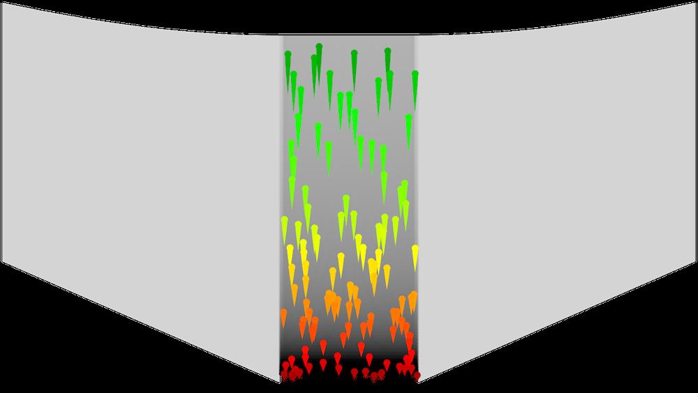 以绿色,黄色,橙色和红色显示的皮尔斯电子枪中的电势分布和粒子轨迹图