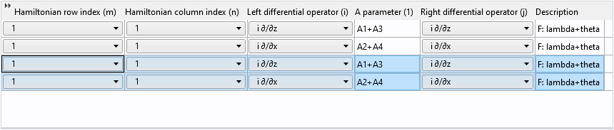 A screenshot showing four rows of Hamiltonian values, the last two copied and pasted from the first two.
