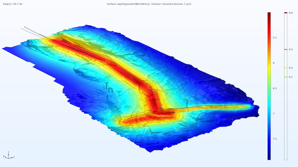 COMSOL Multiphysics results showing the magnetic field exposure around the parallel transmission lines in a rainbow color table.