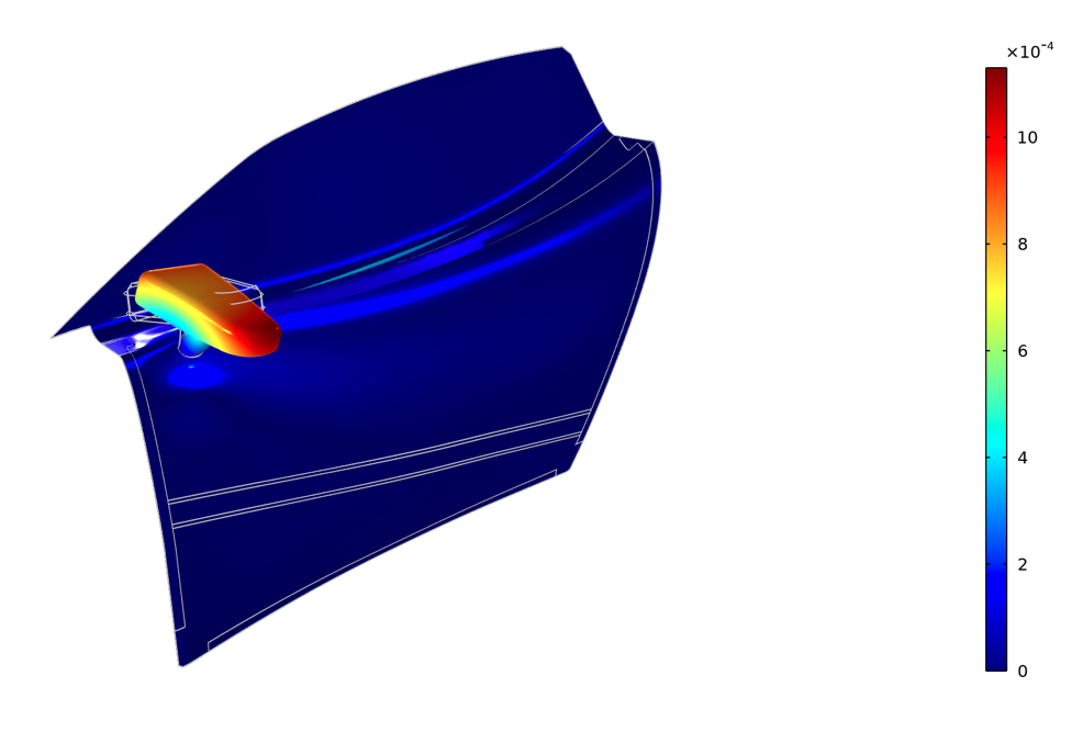 A visualization of the frequency response of a sports car's side door at 50 Hz, modeled in COMSOL Multiphysics.