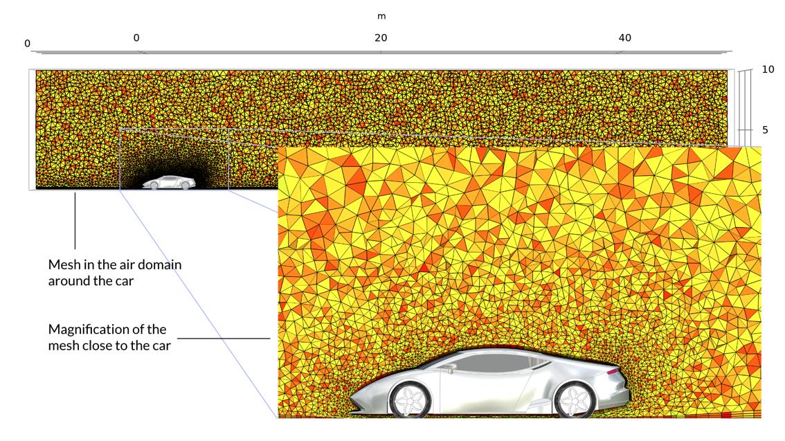 橙色和黄色三角形中汽车周围空气域中的网格的可视化,插图放大视图放大到汽车附近