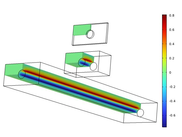 模拟图的拼贴,其中 3 种不同厚度的板的横向应力在彩虹色表中可视化