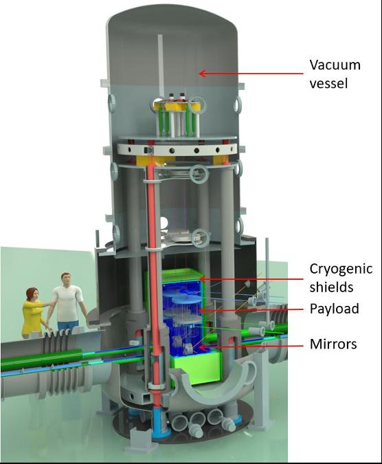 ETpathfinder 的两个镜塔之一的 3D 渲染,带有真空容器、低温防护罩、有效载荷和镜子