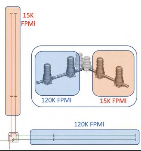 典型引力波探测器的示意图,带有两个以红色和蓝色显示的振动腔