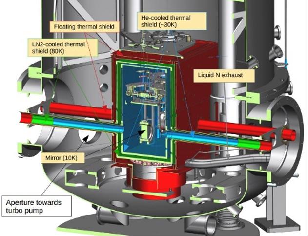 ETpathfinder 中反射镜塔底部的横截面视图,带有标记和颜色的护罩、反射镜和其他组件