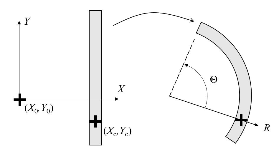 显示变形和未变形状态之间定义映射的示意图,标有笛卡尔坐标和圆柱坐标