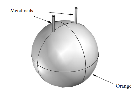 Geometry-of-an-orange-battery