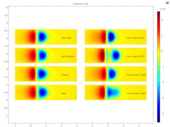 pressure-profile-plot_featured
