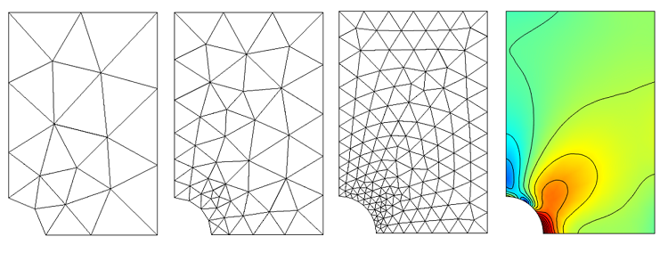 Mesh-refinement-iterations-and-computed-stress-field