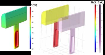 A COMSOL Multiphysics model of a bentonite buffer.