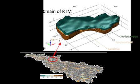 A geomechanics model of a basin.