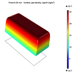 Gas density evolution in a shale cross section modeled by Amphos 21, a COMSOL Certified Consultant.