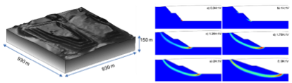 Side-by-side images showing a model geometry and stability analyses for slopes