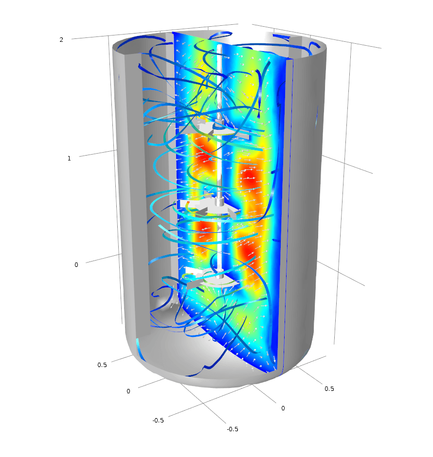 FEA Software Definition with Simulation Examples