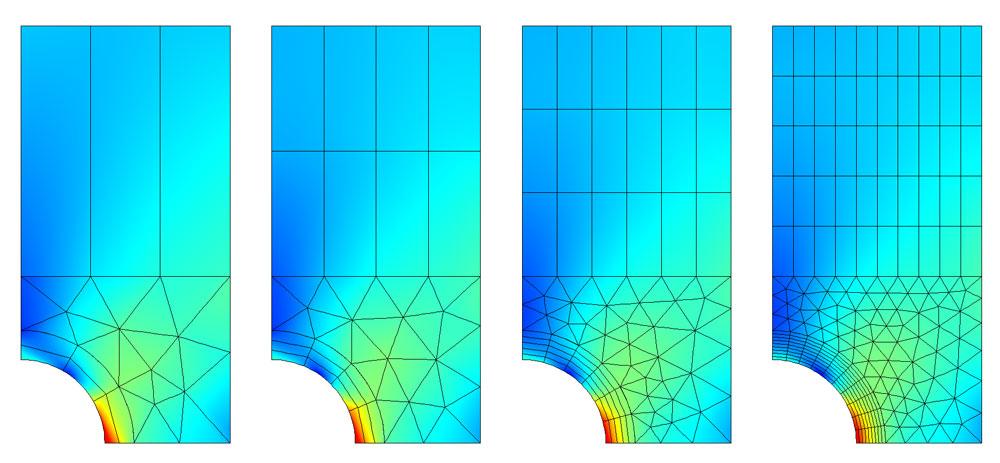 Finite Element Mesh Refinement Definition And Techniques