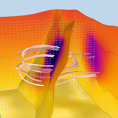 Geothermal Model