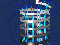 A coil model.