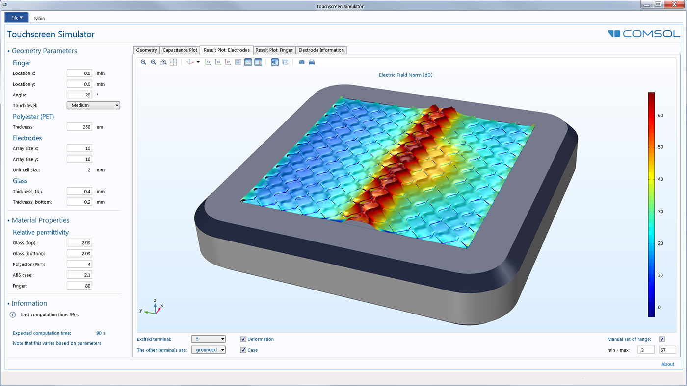 Software For Simulating Static And Low Frequency Electromagnetics Electronic Circuit Design Spice An Example Of App Built Efficiently Touchscreens