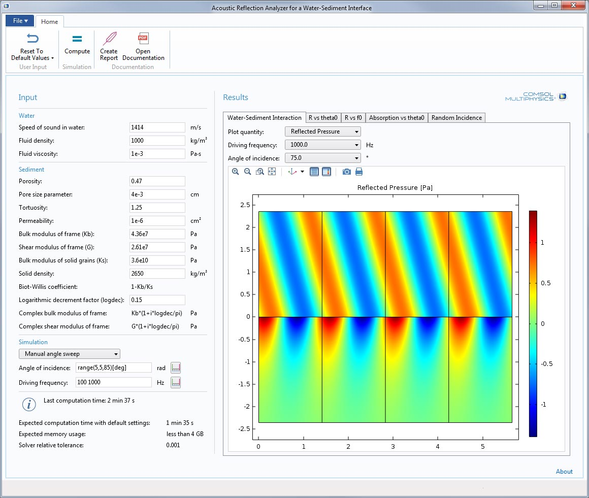 Analyze Acoustics And Vibrations With The Acoustics Module