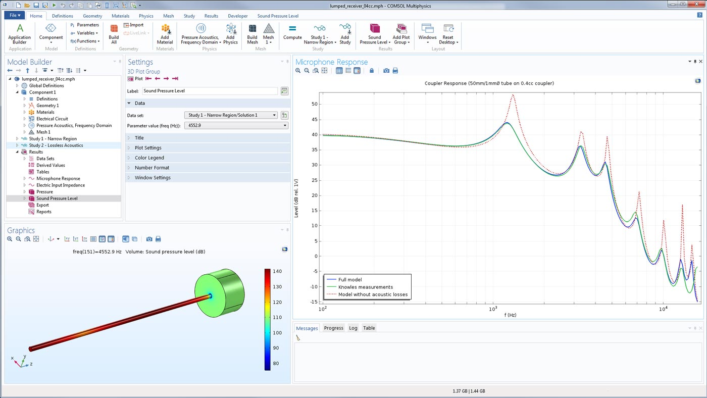 Simulation Software For Analyzing Acoustics And Vibrations Select O Speed Ford 3000 Wiring Diagram A Screenshot Of The Comsol Multiphysics Gui Showing Thermoviscous Modeling Example