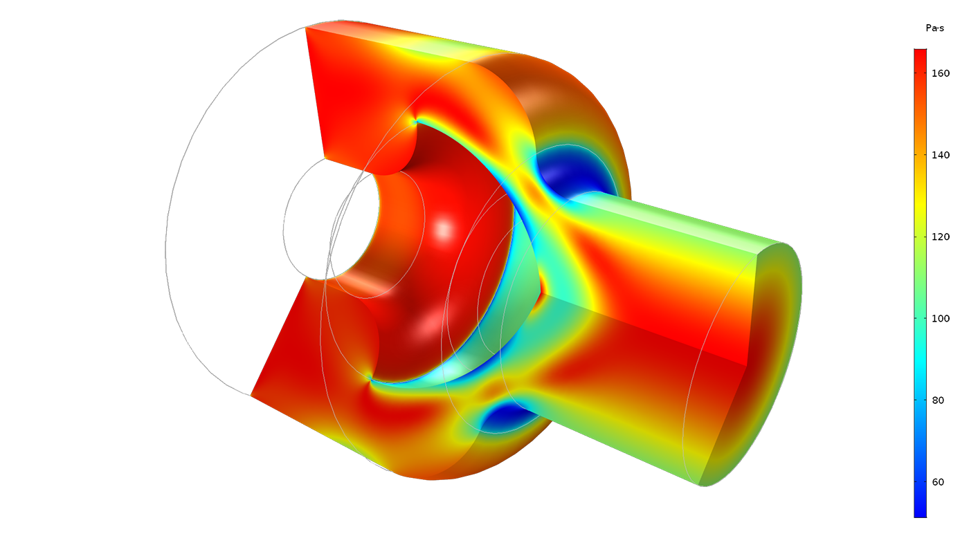 CFD Software for Simulating Fluid Flow Applications