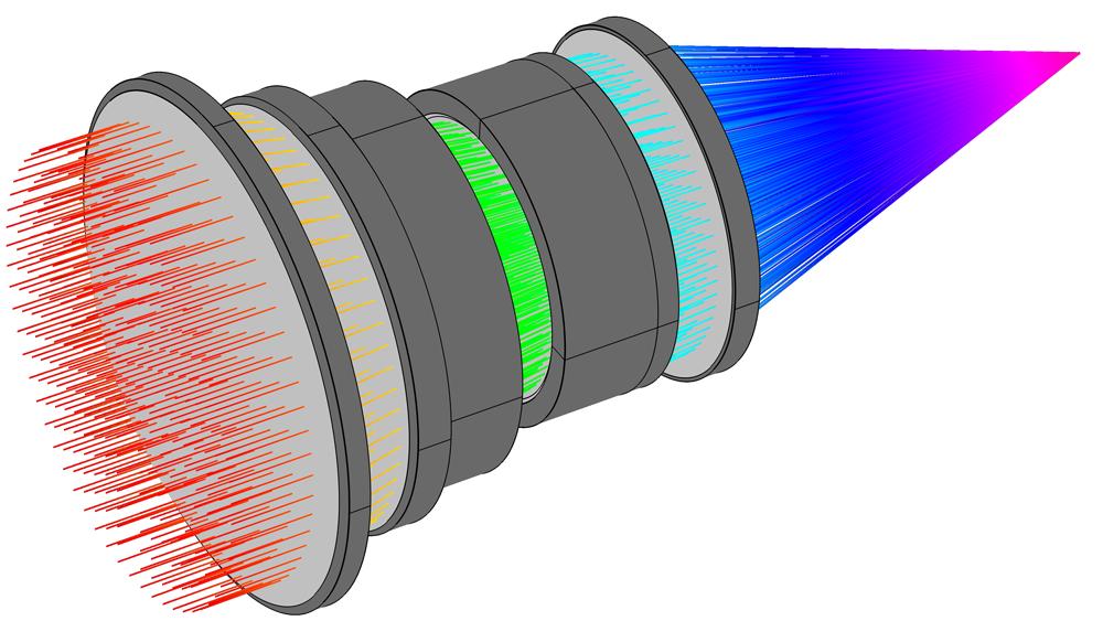 Лучевая диаграмма для двойного объектива Гаусса, рассчитанного с помощью модуля Геометрическая оптика.
