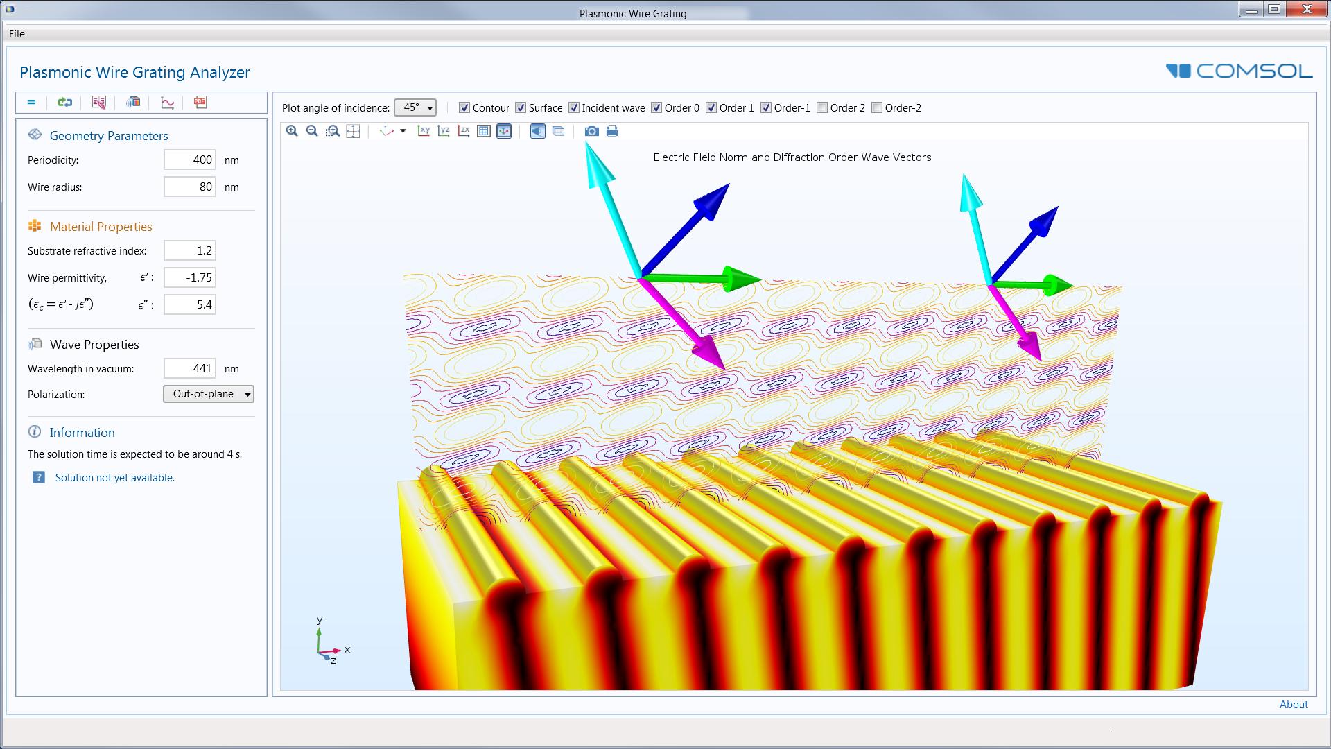 Modellierungssoftware für Hochfrequenz-, Mikrowellen- und ...