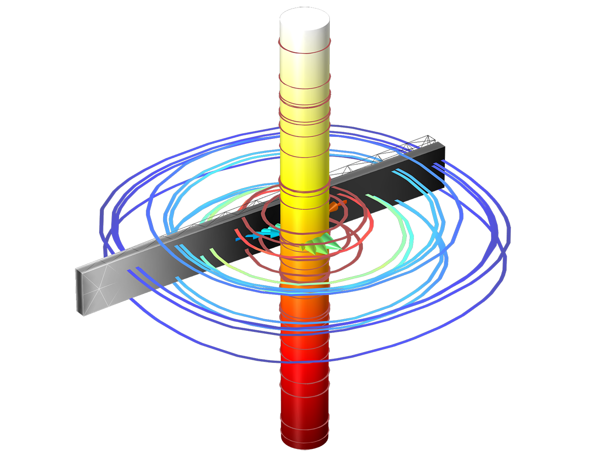 MAGNETIC DAMPING: This model simulates structural damping on a conducting solid that is vibrating in a static magnetic field. It computes the effect when a cantilever beam is harmonically excited and placed in a strong magnetic field.