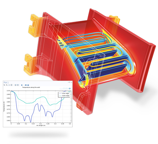 COMSOLMultiphysics® ソフトウェアで工学設計を理解し, 予測し, 最適化する
