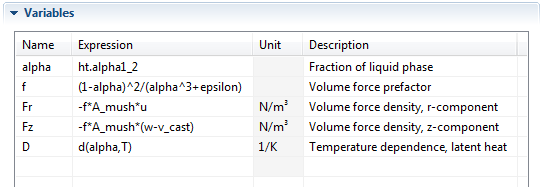 Variables and Expressions: The COMSOL Desktop® allows you to define and use variables with expressions in unknown field components, their derivatives, spatial coordinates, and time.