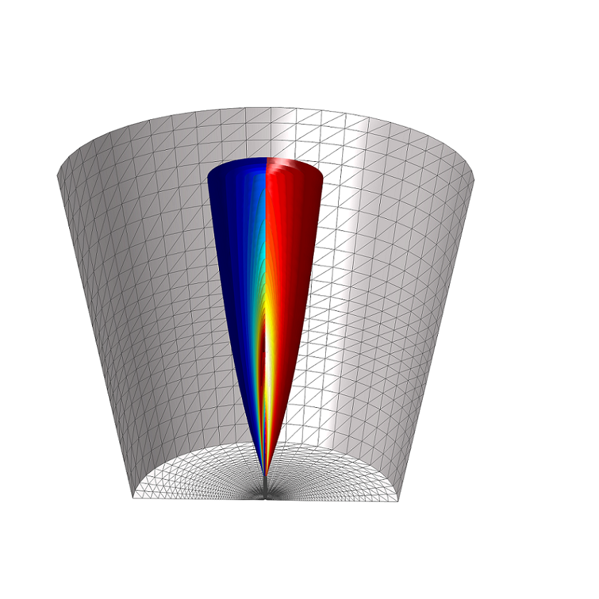 Round Jet Burner: Simulation of turbulent combustion in a round jet burner. Results show the temperature and CO2 mass fraction in the reacting jet.