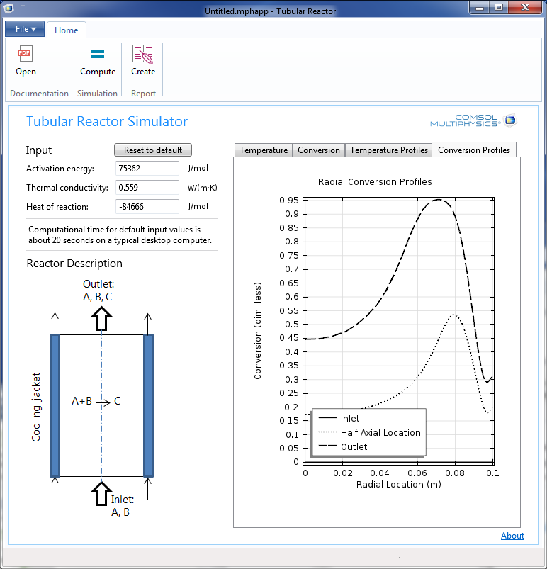 Tubular Reactor Simulator: This is an app that simulates a tubular gas reactor, chemical reactions take place in a stream of gas that carries reactants from the inlet to the outlet. Mass and energy transport occur through a convection-diffusion and convection-conduction processes.