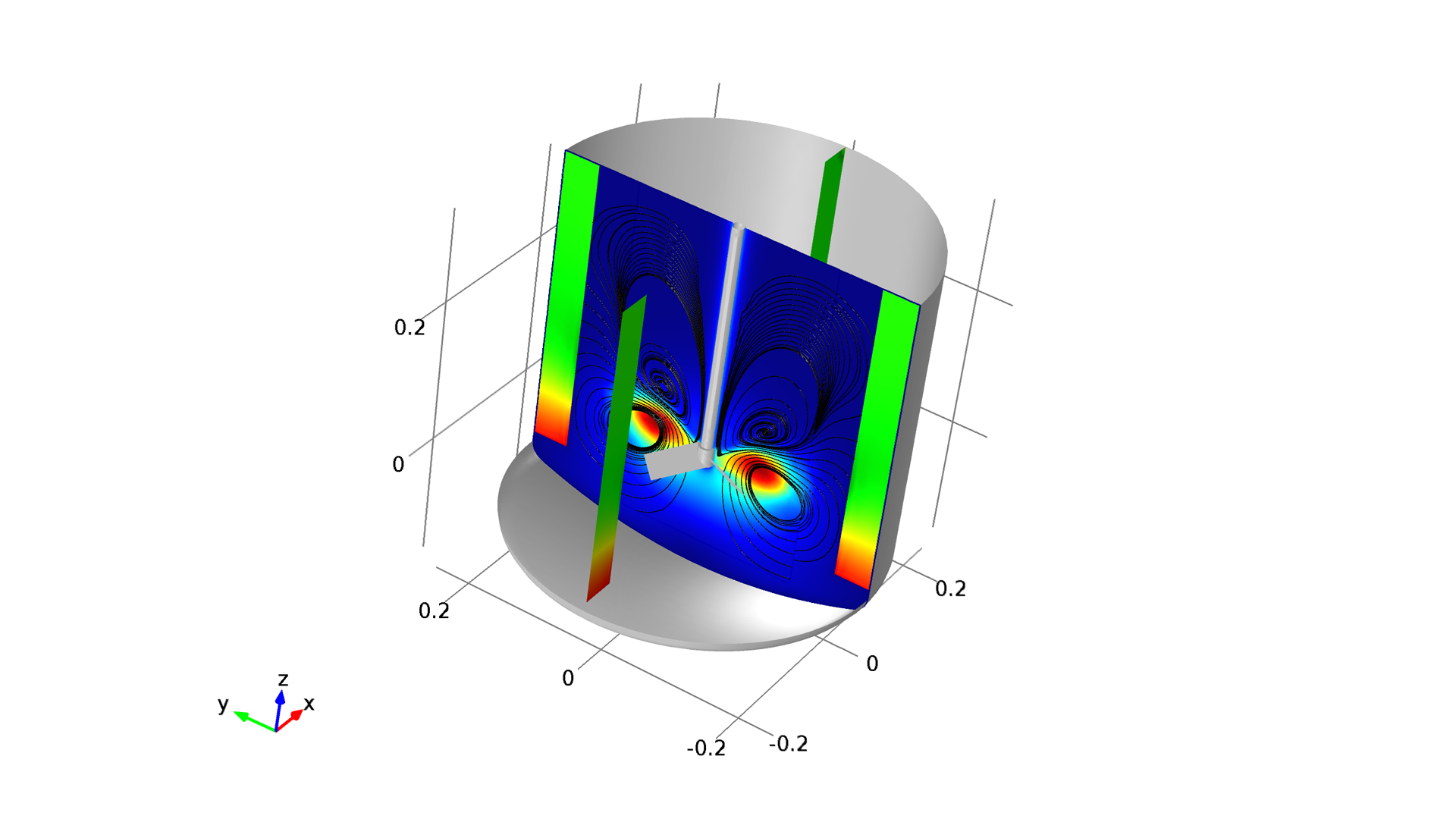 BAFFLED MIXER: Streamlines and velocity magnitude in a cross section of a dished bottom baffled mixer with a four-bladed impeller. The color scale on the baffles represents the pressure, the slice plot shows the modulus of the velocity vector, while the streamlines show the direction of flow.