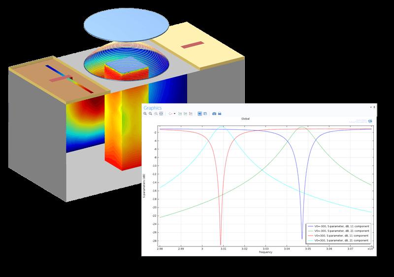 microwave transmission lines pdf