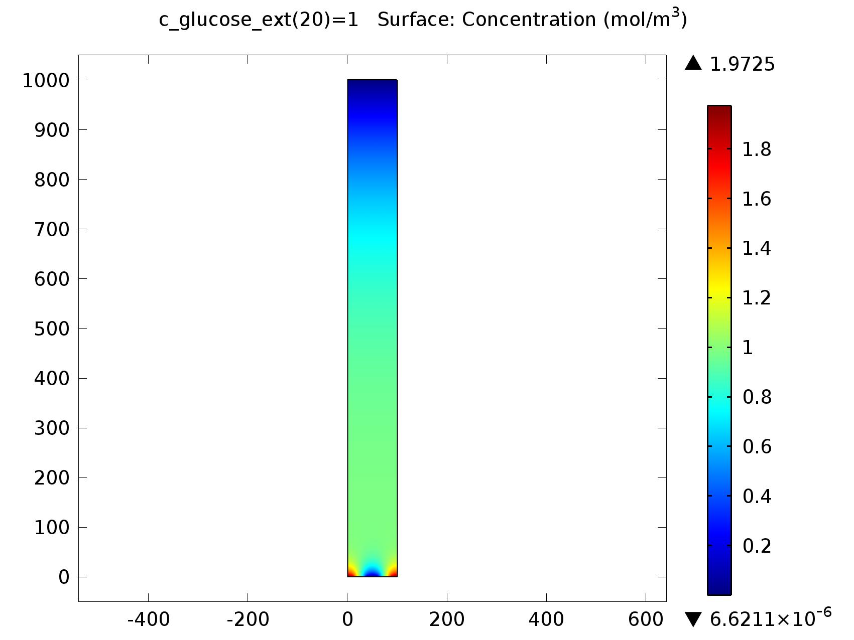 COMSOL Multiphysics® Release Highlights Version 4.4