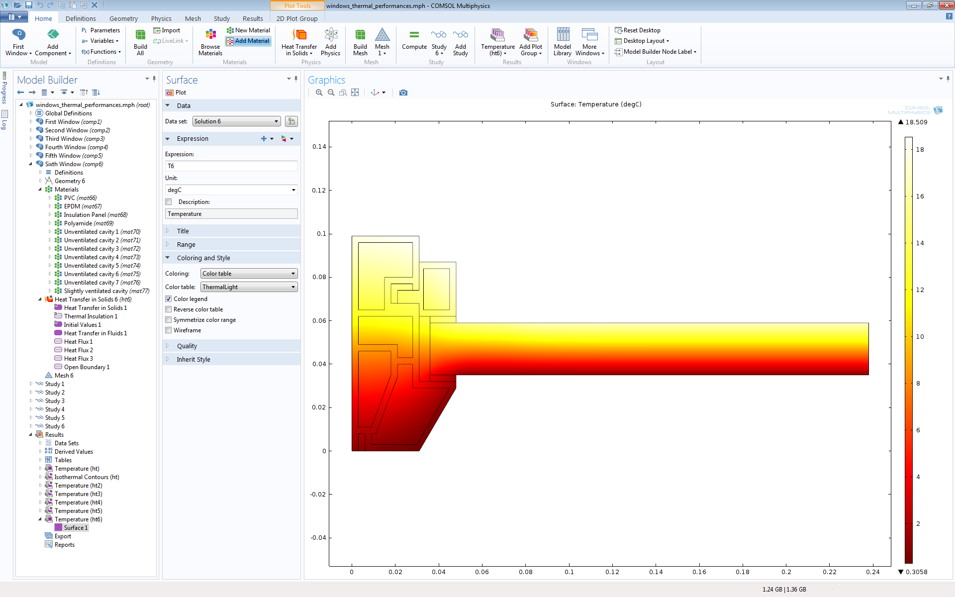 Comsol multiphysics release highlights version 4 4 for Thermal windows