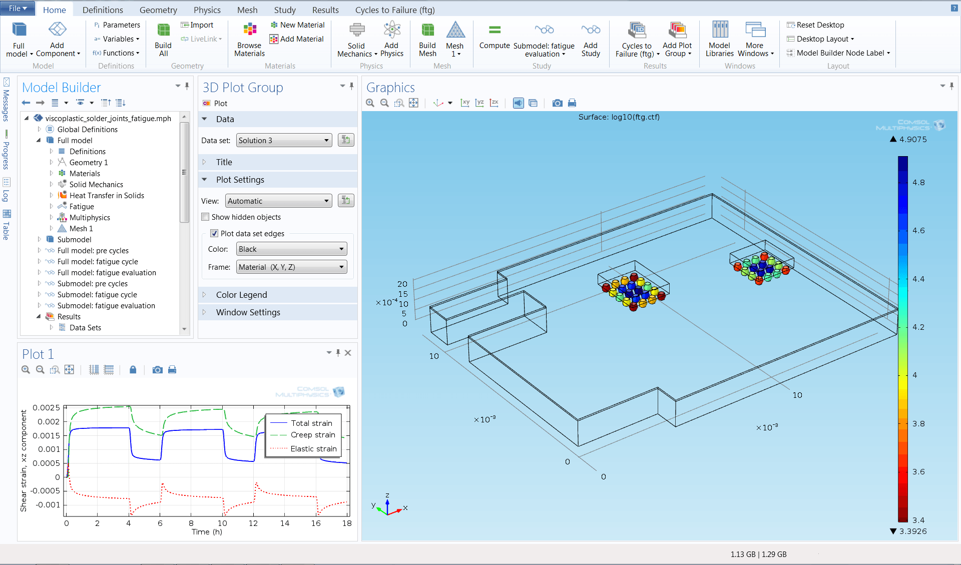 Comsol Version 50 Release Highlights There Are Several Advantages Of Using A Ring Circuit Fatigue Study Feature Failure In Viscoplastic Solder Joint Cycles Simulated