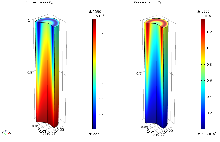 fixed bed reactor matlab 2