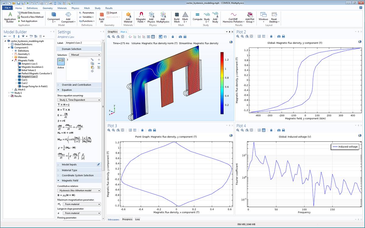 矢量磁滯模型,顯示(從左上方順時針方向)磁通密度繪圖、磁滯曲線繪圖、感應電壓的諧波污染繪圖以及By 與Bx 的磁通量繪圖。