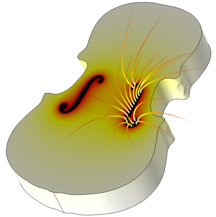 The airflow through the f-holes in the violin. The flow is simulated as a potential flow.