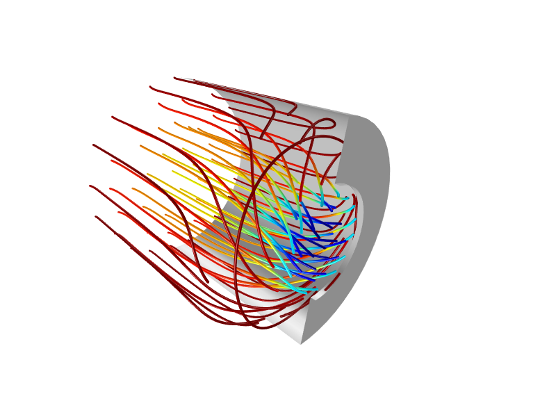 Swirl flow generated on the downstream side of a fan placed at the inlet to a duct.
