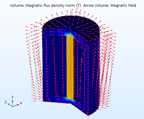 The Nonlinear Magnetostrictive Transducer example, found in the Application Library, uses the Nonlinear isotropic material model.