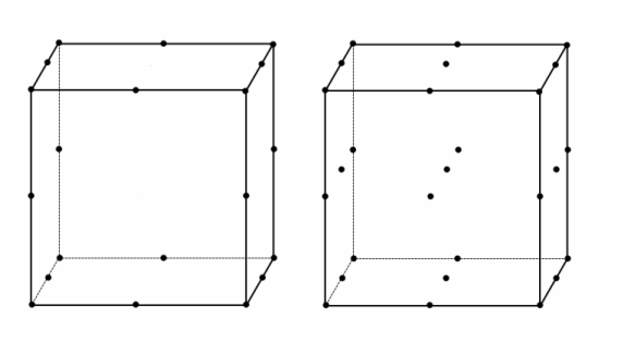 Node locations in a quadratic serendipity element (left) and a Lagrangian element (right).